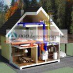 Частный дом – выбор отопления