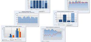 Автоматическая система учета и оплаты энергоресурсов