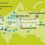 Нефтеперерабатывающие заводы России – будущее государственной экономики