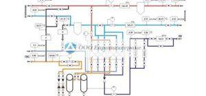 Задание на проектирование узла учета тепловой энергии