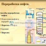 География перерабатывающей нефтяной промышленности в мире и России