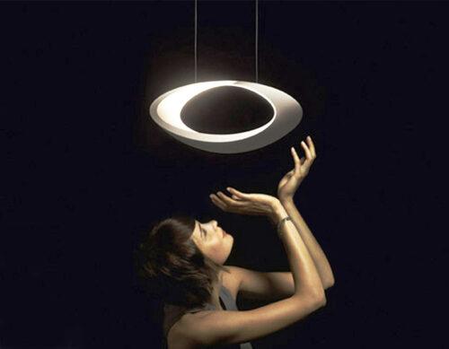 Осветительные приборы и нюансы их правильного выбора