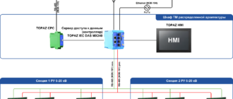 Что такое телемеханика распределительных систем, и зачем она нужна?